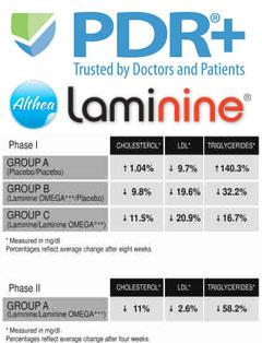 laminine omega pdr cholesterol